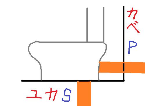 便器 タイプ