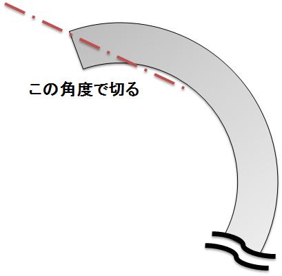 ポリ管 先端の切断