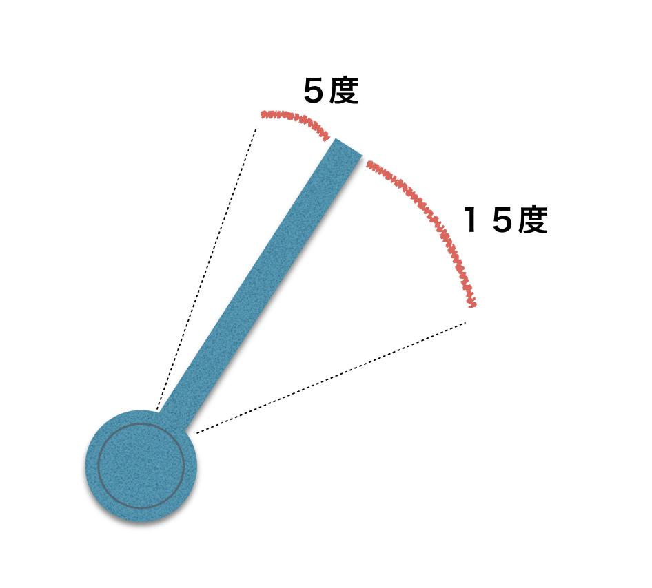 ラチェットの振り幅