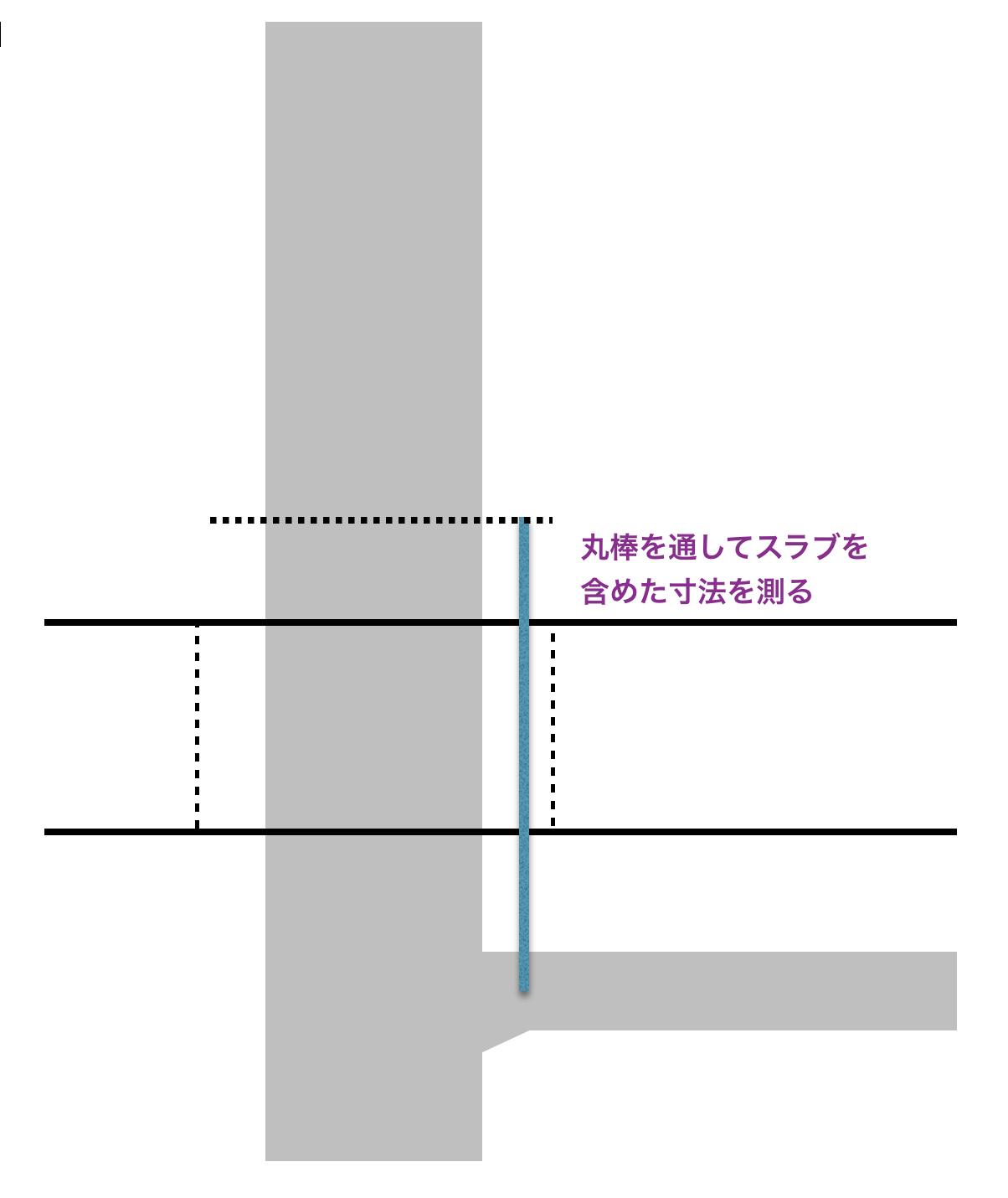 スラブ貫通の寸法